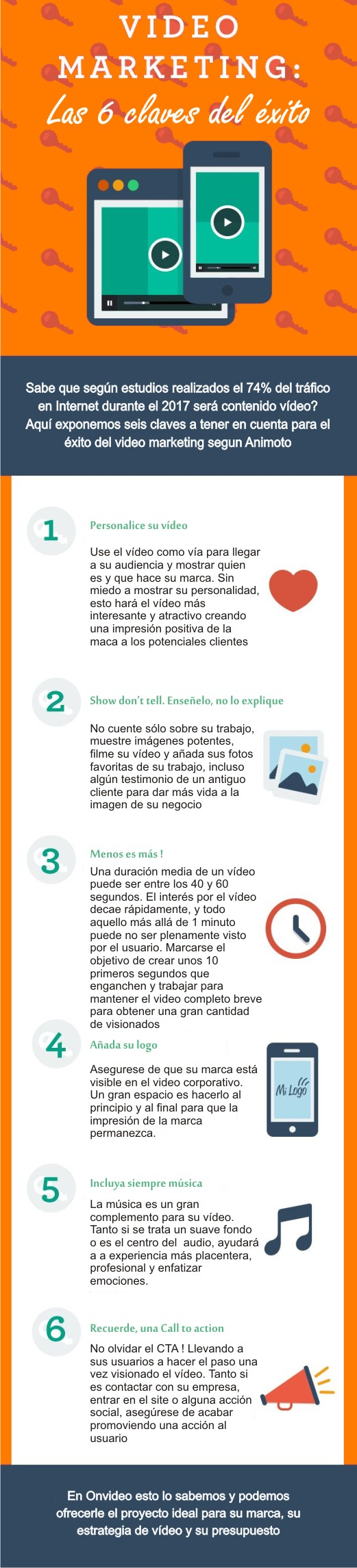 Video Marketing 6 claves